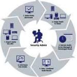 Audit de securitate IT&C