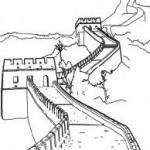 Modelul de securitate zidul chinezesc