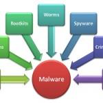 Reclamele malware, mai periculoase ca pornografia