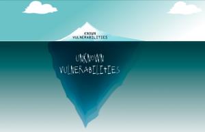 known_unknown_vulns