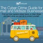 Ghidul Cyber Crime pentru afaceri mici și mijlocii